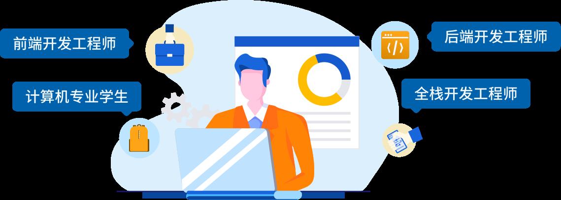 课程设计面向软件开发岗位 以下人群学习效果更佳!